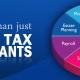 Kod Rabatowy TAX Consulting 5% PPG91| zwrotpodatku.pl