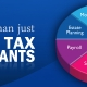 Kod Rabatowy TAX Consulting 5% PPG91  zwrotpodatku.pl